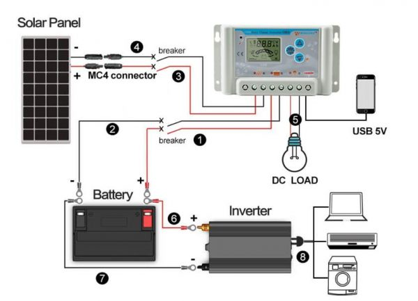 Austin Technologies Inverter, Battery, Solar Panel, Charge Controller in Nigeria